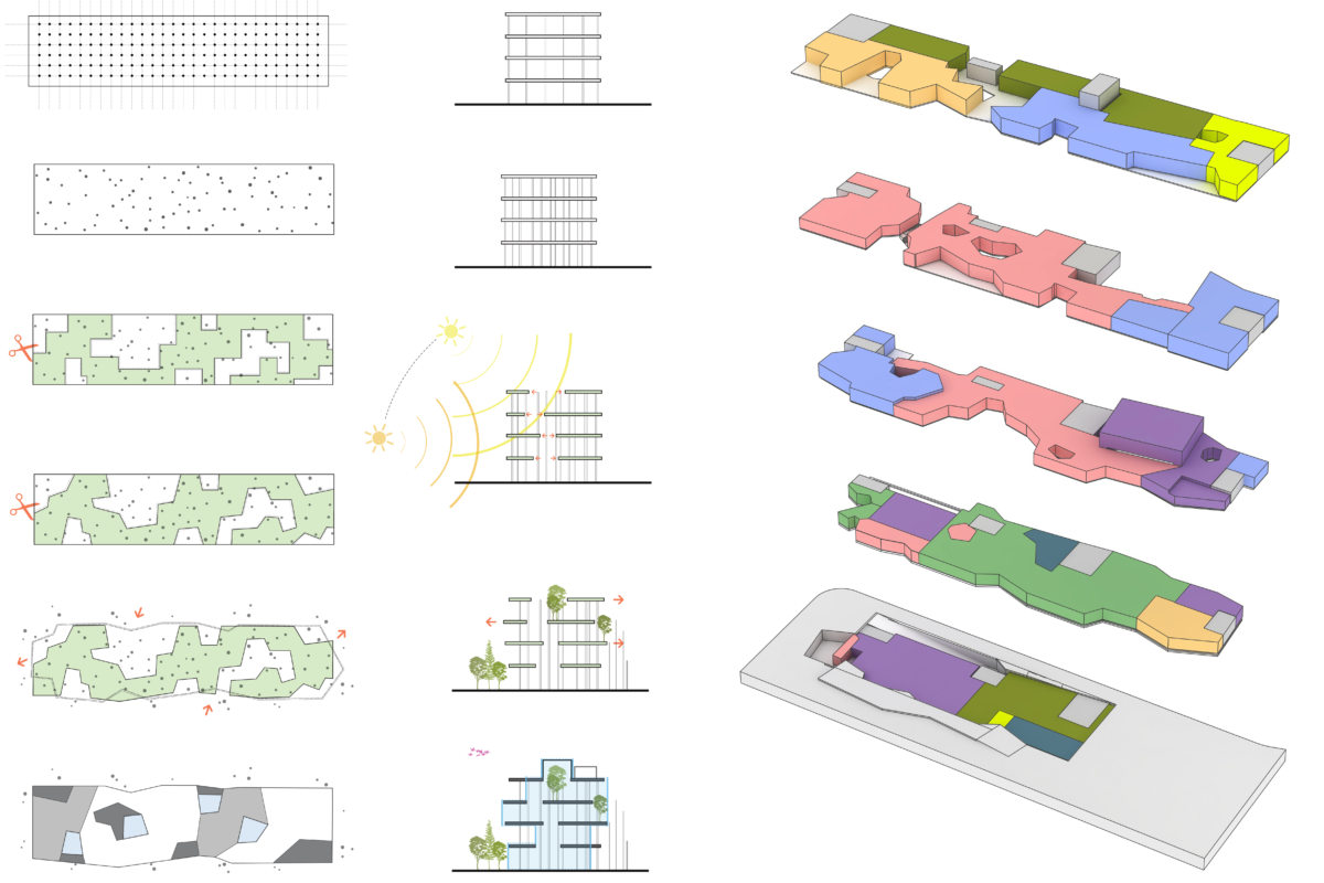 Alison Brooks Architects _ Helsinky Central Library _ Diagrams 2